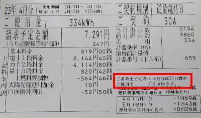 110413電気使用量.JPG